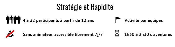 City Rallye Challenge - Caractéristiques